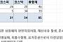 [2018 증시 결산] 성지건설ㆍ신텍 등 39개 종목 상장폐지