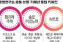 2019 창업 트렌드는? 업종간 결합ㆍ인건비 절감이 화두