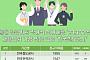 올해 공공기관, 2만3307명 신규채용…한국철도공사 1855명 '최다'