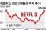 넷플릭스, 12년 만의 최대폭 요금 인상…투자자들은 환호