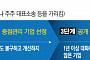 [국민연금, 주주권 행사] 정치적 독립성 보장 안돼…'재벌저격수' 변질 우려