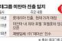 """신남방 발 넓히는 롯데, """"'포스트 베트남'은 미얀마"""""""