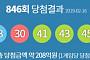로또846회당첨번호 '5, 18, 30, 41, 43, 45'…1등 당첨 지역 어디?