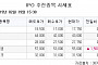 [장외시황] '장외 마지막' 셀리드, 4만3000원…공모가 대비 30.3%↑