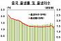 두자녀 허용도 무용지물, 중국 출생률 사상최저