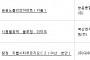 아파트투유, '서울 승윤노블리안아파트'·'경기 시흥월곶역 블루밍 더마크' 등 청약 당첨자 발표
