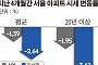 '계륵' 강남 노후아파트…서울시 개입선언에 사업성 '뚝'