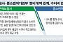 손보사-중기부, '정비업체 수리비 갑질 조사' 기싸움
