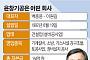 [자산가 탈세와의 전쟁②]국세청, 백종윤 대한기계설비건설협회장 '정조준'…윤창기공 '타깃'