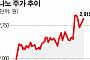 """[주담과 Q&A] 나노 """"조선ㆍ굴뚝산업서 주문량 급증"""""""