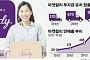 김슬아 마켓컬리 대표, 1000억 수혈...새벽 배송 선두 굳힌다