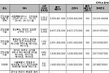 캠코, 1386억 원 규모 압류재산 공매
