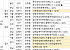 [금주의 분양캘린더] 4월 넷째 주, '위례리슈빌퍼스트클래스' 등 전국 2298가구 분양