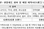 국토부, '자동차 교환ㆍ환불제도(한국형 레몬법)' 15개 제작사 참여