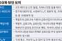 '호남 연고 꼬리표' 아시아나… 정부·채권단-원매자 여론전 격화