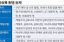 수출입은행, 아시아나항공 '구조조정 대상' 분류한 까닭은?