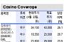 카지노 3사, 2분기 부터 실적 개선 기대-신한금융투자