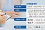 """메리츠화재, 뒤늦게 치매보험 약관 변경…금융당국 """"여전히 모호"""""""