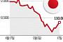 美 경제 호황에 달러 독주...중국, 달러당 '7위안' 시험대