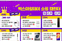 """LG프라엘ㆍ다이슨V8 등 할인"" G마켓-옥션, 28일까지 '빅스마일데이' 실시"