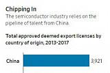 미, 첨단산업 중국인력 고용허가 지연...반도체 기업 피해