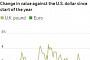 유럽시장 덮치는 '정치 리스크'...최대 불씨는 이탈리아·영국