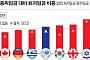 유럽서도 확인된 '최저임금 후폭풍'…한국 일자리 부작용 더 클 수도