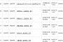 아파트투유, '인천검단신도시 AA14BL 검단파라곤 1차'·'인천동산1 일반분양 공가' 등 청약 당첨자 발표