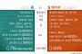 액상형 전자담배 양강 구도… 휴대성은 '쥴', 위생은 '릴 베이퍼' 우수