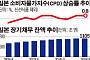 """[경제학 '뜨거운 감자' MMT] MMT 옹호론자 """"일본 이미 진행 중"""""""