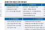 [단독] 강남 잡을 '정밀 타격' 카드 만지작...10월 발표 유력