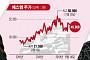 단타 치는 보아ㆍ강타…1년새 13차례 지분매매로 시세차익 5억