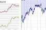 [환율마감] 원·달러 장중 11원 급락, 미중 정상회담·ECB 완화 기대