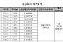 LH, 고양지축 초역세권 상업용지 10필지 공급