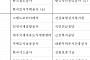 [2018 경평] 감사평가 결과 표