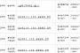 아파트투유, '울산 소슬채 2차 아파트'·'오산세교12 10년 공공임대 잔여' 등 청약 당첨자 발표
