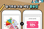 [꿀할인#꿀이벤] 에뛰드하우스·이니스프리·롭스·빕스·버거킹– 6월 24일
