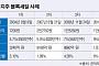 """""""주가 띄워라""""...손태승 우리금융 회장, 민영화 향한 마지막 미션"""