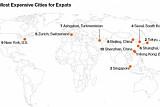 서울, 외국인 생활비 비싼 도시 4위…1위는 홍콩