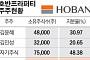 호반 장녀 김윤혜, 증권서 청과까지…문어발 행보