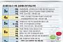'인보사 허가 취소' 4시간 거센 법정 공방... 코오롱