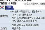 소재 찾아 '동분서주' 총수들…이재용, 귀국 미루고 해법 모색