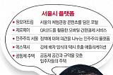 """[스페셜리포트] '똥손' 박원순의 '실험'...""""공정시장 위한 메기 역할 계속할 것"""""""
