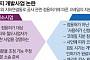 소송전에 휩싸인 서울역 북부 개발사업