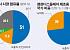 日 화이트리스트 삭제되면... 삼성-LG, 스마트폰·가전 영향은