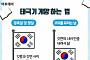 제헌절 태극기 다는 법은? '5대 국경일' 태극기 게양법 '관심'