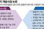 소송전에 휩싸인 1.4조짜리 서울역 북부 개발사업