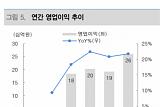 덕산네오룩스, 하반기 회복구간 진입 전망 '목표가↑'-대신증권
