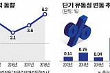 """전문가 """"기준금리 인하, 부동산 시장 영향 제한적"""""""