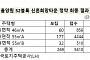 """신혼희망타운도 """"서울이 좋다""""…양원지구 청약 평균경쟁률 21대 1로 마감"""